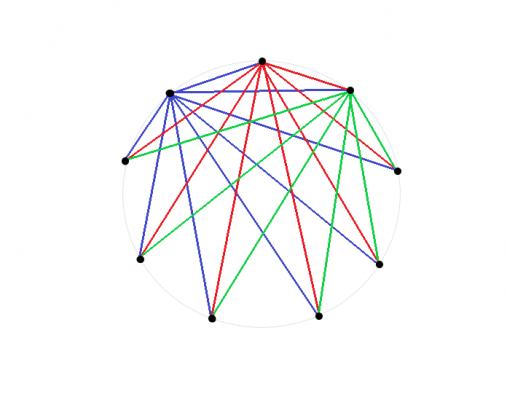 Circle-of-9.png