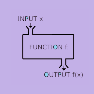 Function-Machine.png